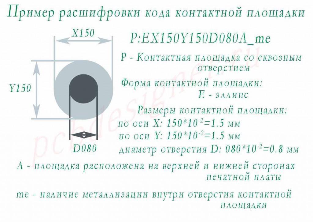 Пример расшифровки кода контактной площадки файла Design Technology Parameters