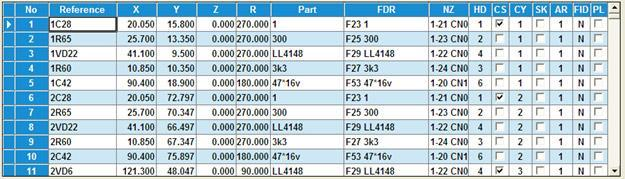Пример импортированного pnp файла