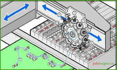 пример автоматического установщика радиоизделий на печатную плату с револьверной головкой