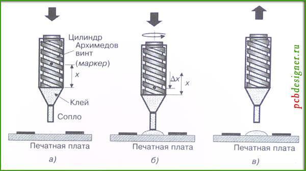 Винтовой насос для нанесения паяльной пасты и клея