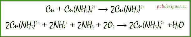 Щелочное травление печатных плат гидроокисью аммония